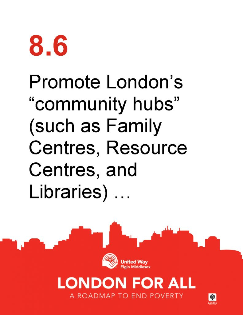London for All recommendation 8.6