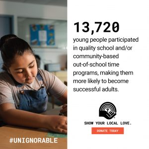 PROOF POINT- 13,720 young people participated in quality school and/or community-based out-of-school time programs, making them more likely to become successful adults.
