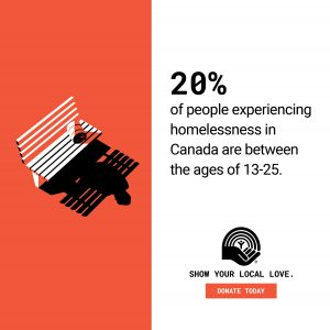 STAT - 20% of people experiencing homelessness in Canada are between the ages of 13-25.