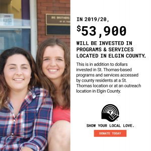 In 2019/20, $53,900 will be invested in programs & services located in Elgin County.