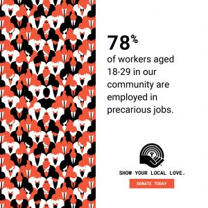 STAT- 78% of workers aged 18-29 in our community are employed in precarious jobs.